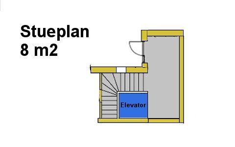 stueplan8m2farvestor